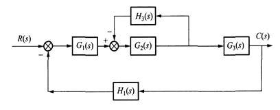 标准结构图如下图所示,传递系统C(s)/R(s)为()函数视频考级民谣吉他教程图片