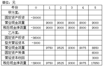 收入证明范本_揭秘朝鲜人民真实收入_折旧收入